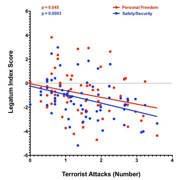 TerroristCountryData