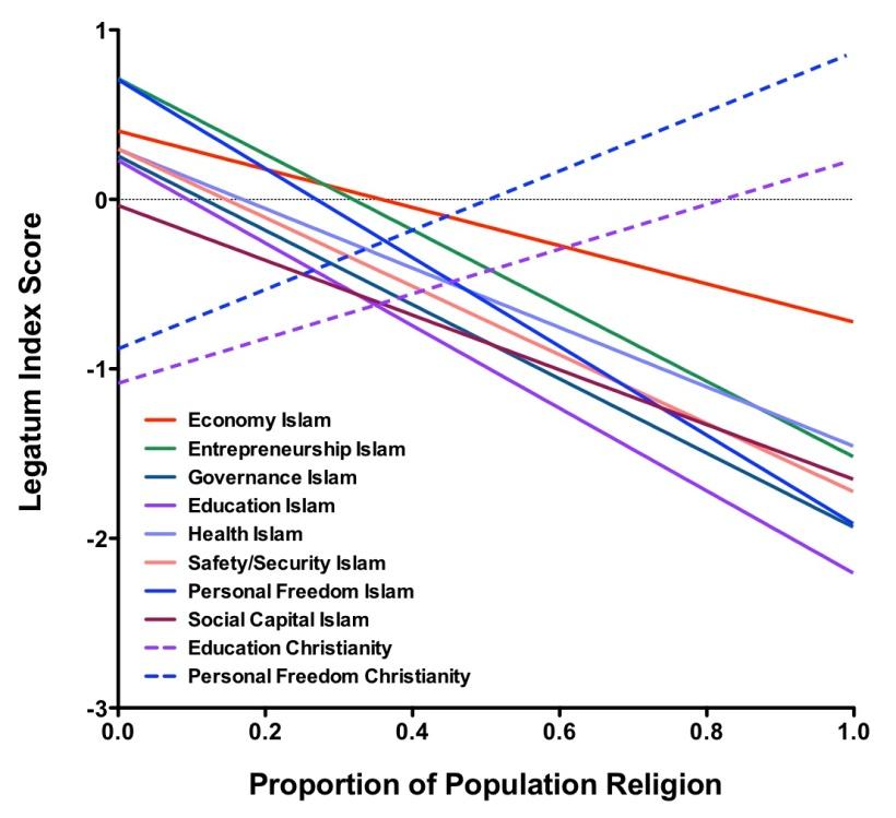 ReligionIndex